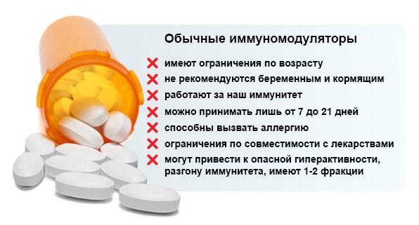 Обычные иммуномодуляторы